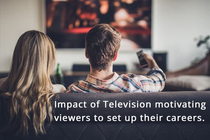 Impact of Television motivating viewers to set up their careers